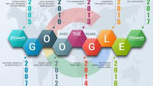 seo marketing, google updates